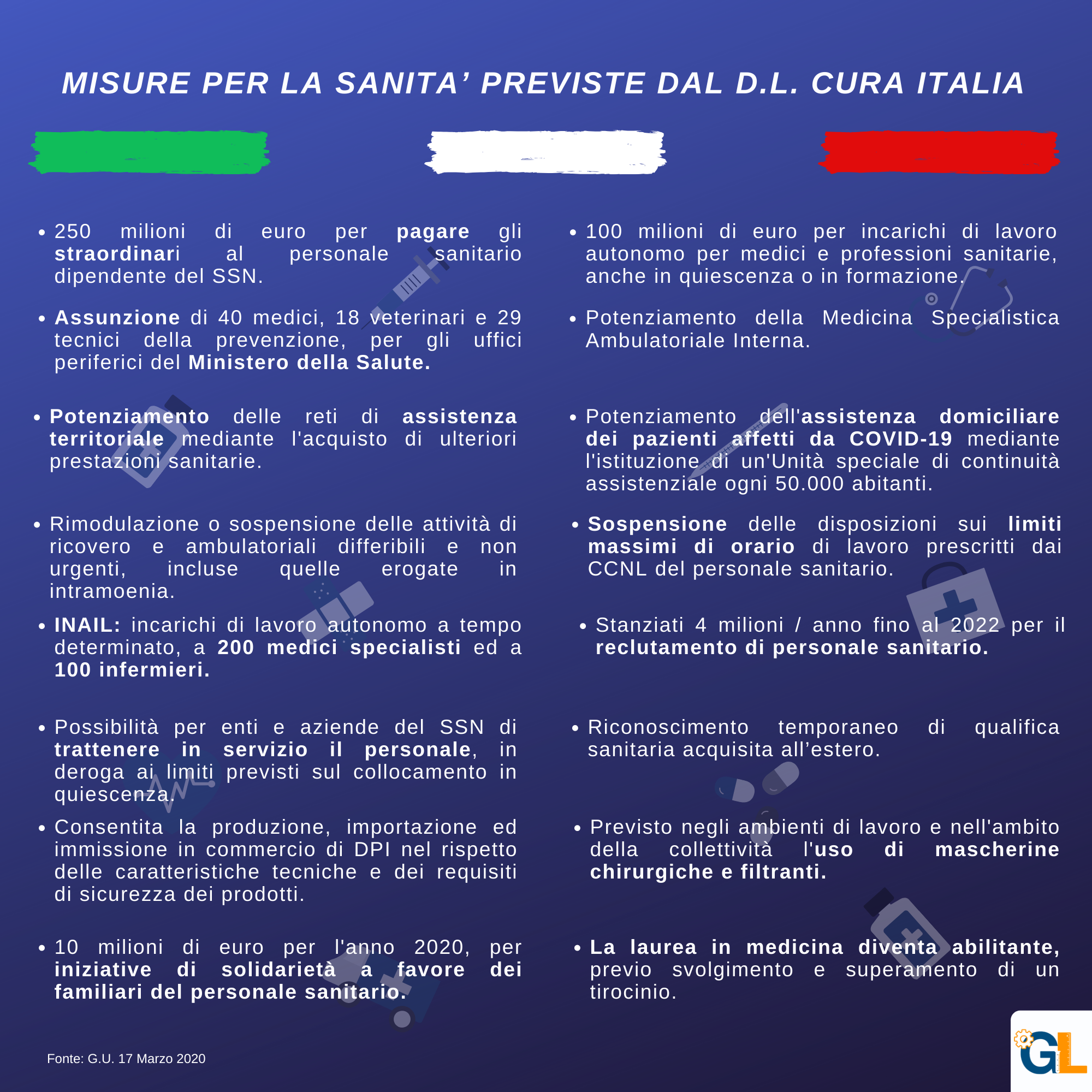 Infografica misure Cura Italia - Sanità